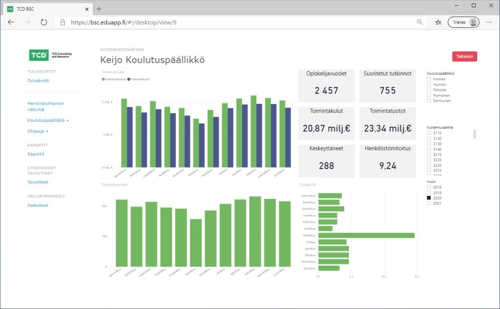 PowerBI dashboard osana tuloskorttityökalua